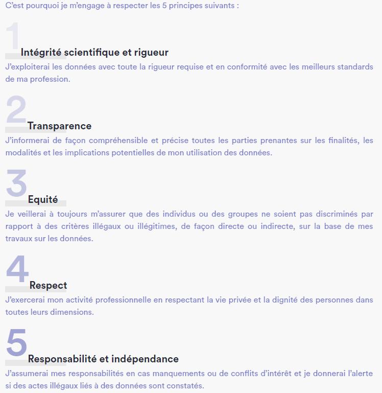 Les principes du serment d'Hippocrate de Data for Good